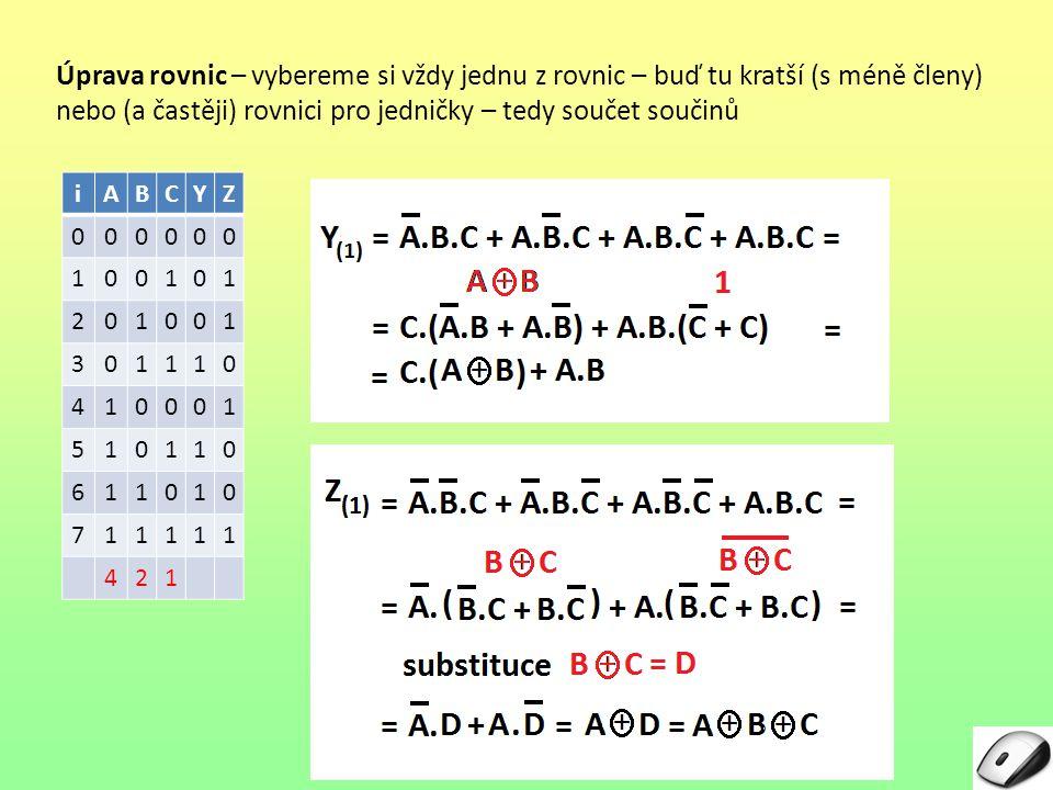 Úprava rovnic – vybereme si vždy jednu z rovnic – buď tu kratší (s méně členy) nebo (a častěji) rovnici pro jedničky – tedy součet součinů iABCYZ 000000 100101 201001 301110 410001 510110 611010 711111 421