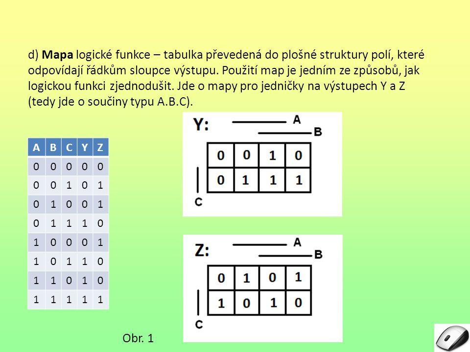 d) Mapa logické funkce – tabulka převedená do plošné struktury polí, které odpovídají řádkům sloupce výstupu. Použití map je jedním ze způsobů, jak lo