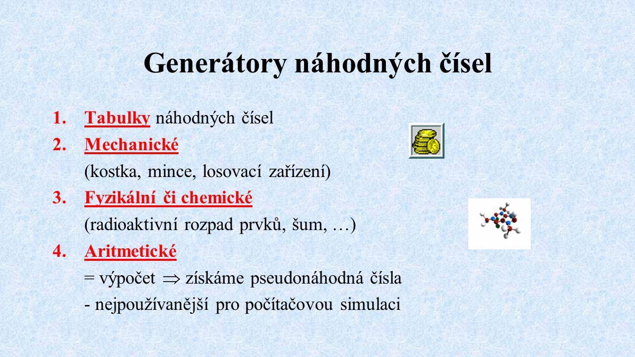 Generátory náhodných čísel 1.Tabulky náhodných čísel 2.Mechanické (kostka, mince, losovací zařízení) 3.Fyzikální či chemické (radioaktivní rozpad prvk