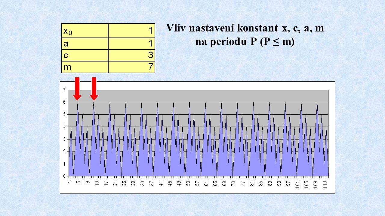 Vliv nastavení konstant x, c, a, m na periodu P (P ≤ m)
