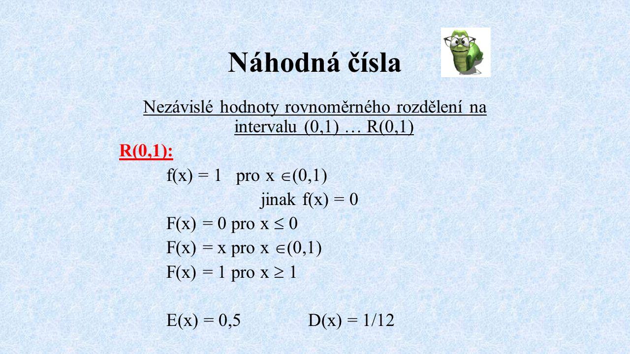 Náhodná čísla Nezávislé hodnoty rovnoměrného rozdělení na intervalu (0,1) … R(0,1) R(0,1): f(x) = 1 pro x  (0,1) jinak f(x) = 0 F(x) = 0 pro x  0 F(