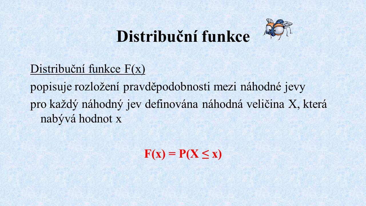 Distribuční funkce Distribuční funkce F(x) popisuje rozložení pravděpodobnosti mezi náhodné jevy pro každý náhodný jev definována náhodná veličina X,