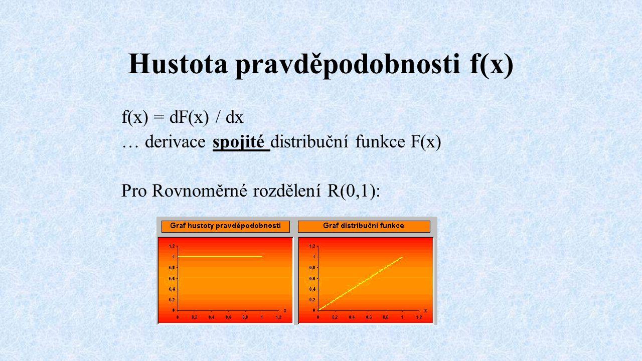 Hustota pravděpodobnosti f(x) f(x) = dF(x) / dx … derivace spojité distribuční funkce F(x) Pro Rovnoměrné rozdělení R(0,1):