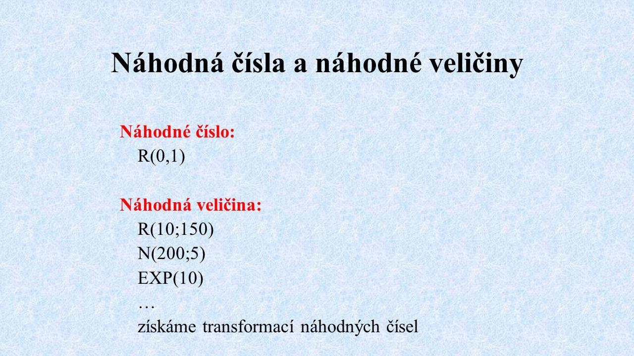 Generátory náhodných čísel 1.Tabulky náhodných čísel 2.Mechanické (kostka, mince, losovací zařízení) 3.Fyzikální či chemické (radioaktivní rozpad prvků, šum, …) 4.