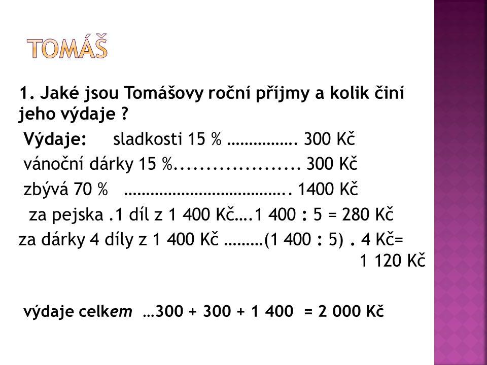 1. Jaké jsou Tomášovy roční příjmy a kolik činí jeho výdaje ? Výdaje: sladkosti 15 % ……………. 300 Kč vánoční dárky 15 %.................... 300 Kč zbývá