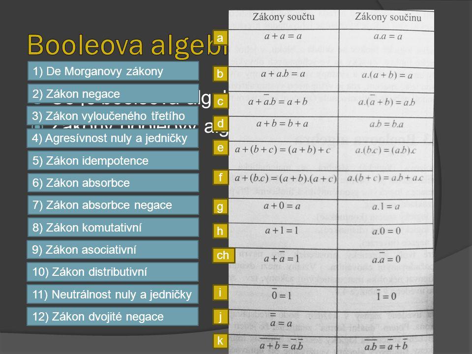  Co je booleova algebra ?  Zákony booleovy algebry 5) Zákon idempotence 6) Zákon absorbce 7) Zákon absorbce negace 8) Zákon komutativní 9) Zákon aso