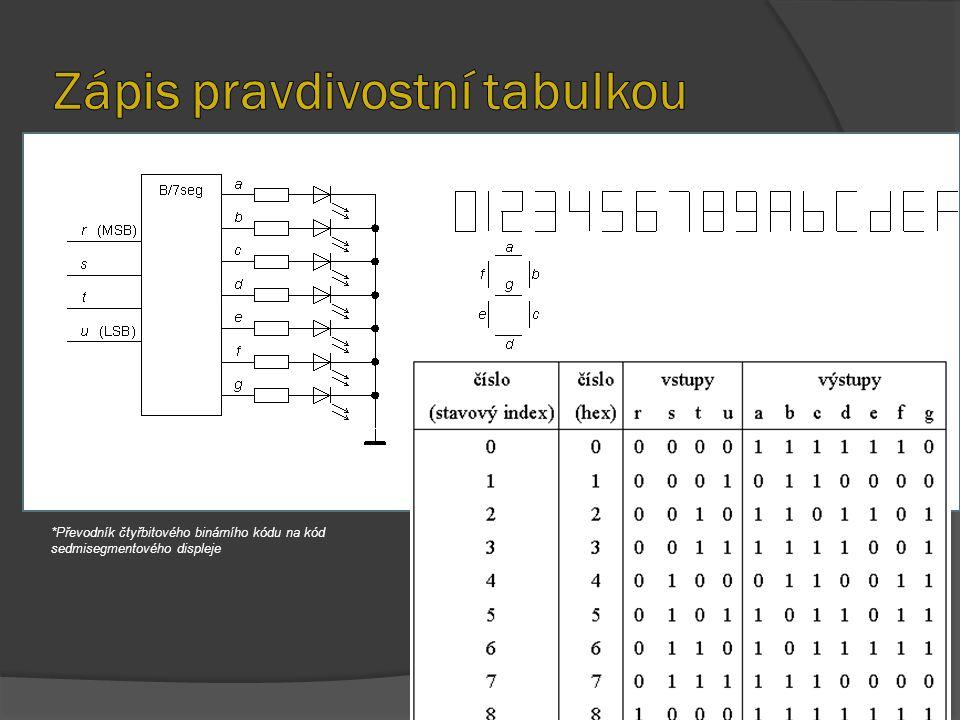aa *Převodník čtyřbitového binárního kódu na kód sedmisegmentového displeje