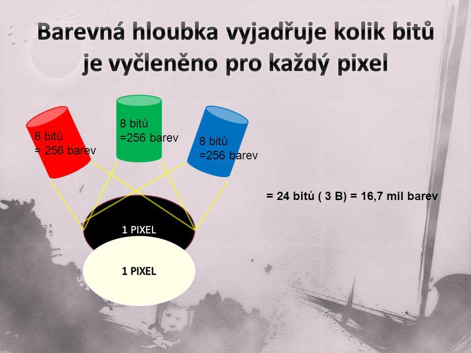 1 PIXEL 8 bitů = 256 barev 8 bitů =256 barev 8 bitů =256 barev = 24 bitů ( 3 B) = 16,7 mil barev