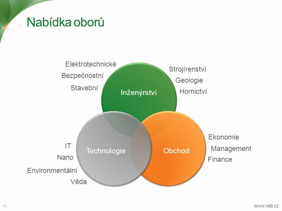 Nabídka oborů www.vsb.cz 11 Inženýrství ObchodTechnologie IT Nano Environmentální Věda Ekonomie Management Finance Hornictví Geologie Strojírenství El