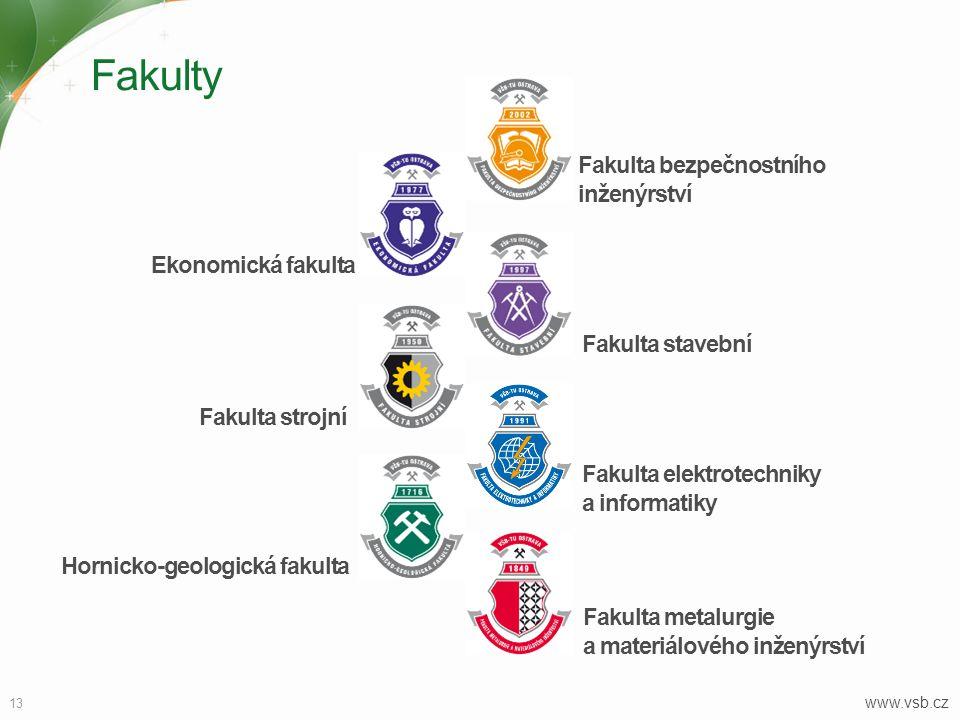 Fakulty 13 www.vsb.cz Hornicko-geologická fakulta Fakulta bezpečnostního inženýrství Ekonomická fakultaFakulta stavební Fakulta strojní Fakulta elektr