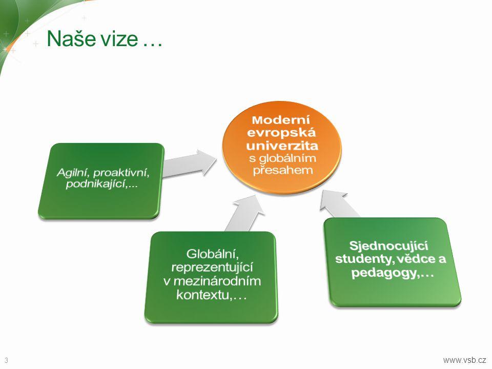 Naše mise  Vytvořit cestu do budoucnosti prostřednictvím excelence ve vzdělávání, výzkumu a spolupráci www.vsb.cz 4
