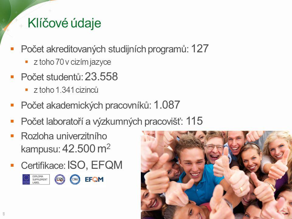Klíčové údaje  Počet akreditovaných studijních programů: 127  z toho 70 v cizím jazyce  Počet studentů: 23.558  z toho 1.341 cizinců  Počet akade