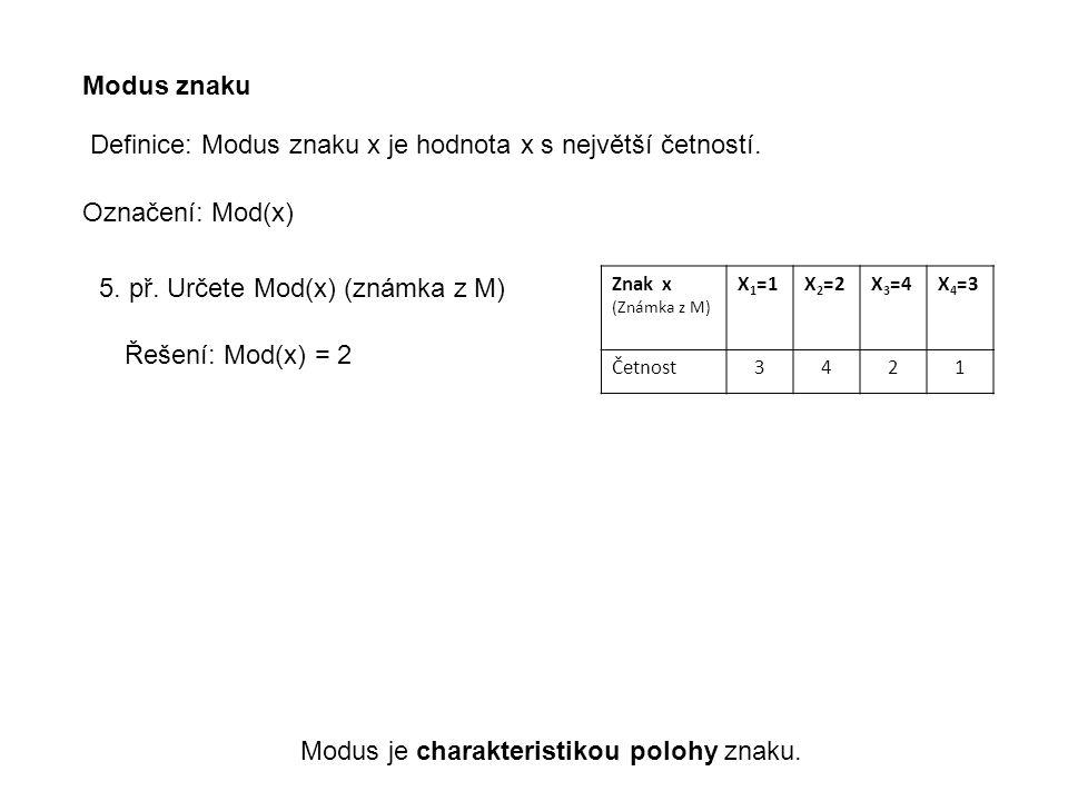 Modus znaku Definice: Modus znaku x je hodnota x s největší četností. Označení: Mod(x) 5. př. Určete Mod(x) (známka z M) Znak x (Známka z M) X 1 =1X 2