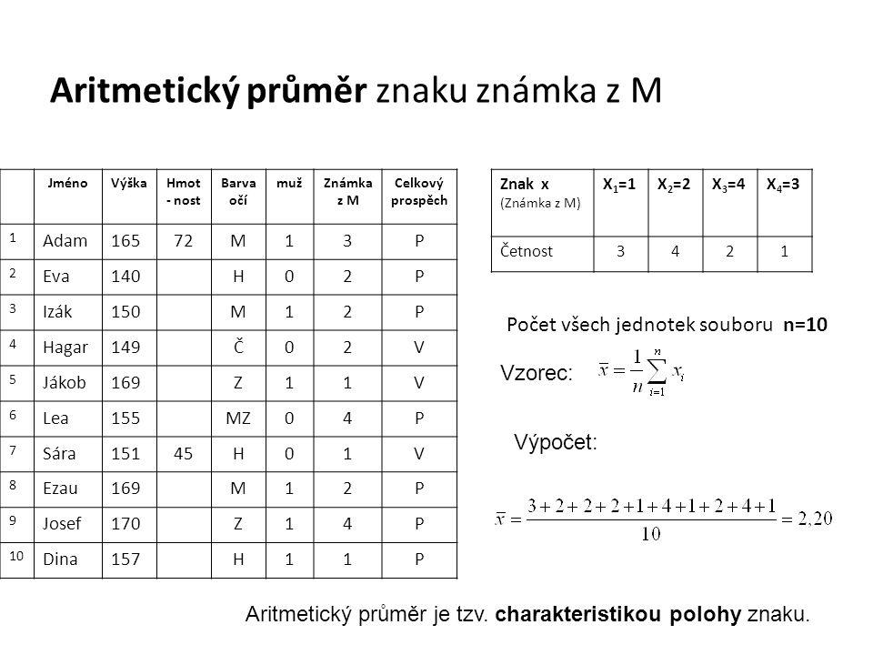 JménoVýškaHmot - nost Barva očí mužZnámka z M Celkový prospěch 1 Adam16572M13P 2 Eva140H02P 3 Izák150M12P 4 Hagar149Č02V 5 Jákob169Z11V 6 Lea155MZ04P