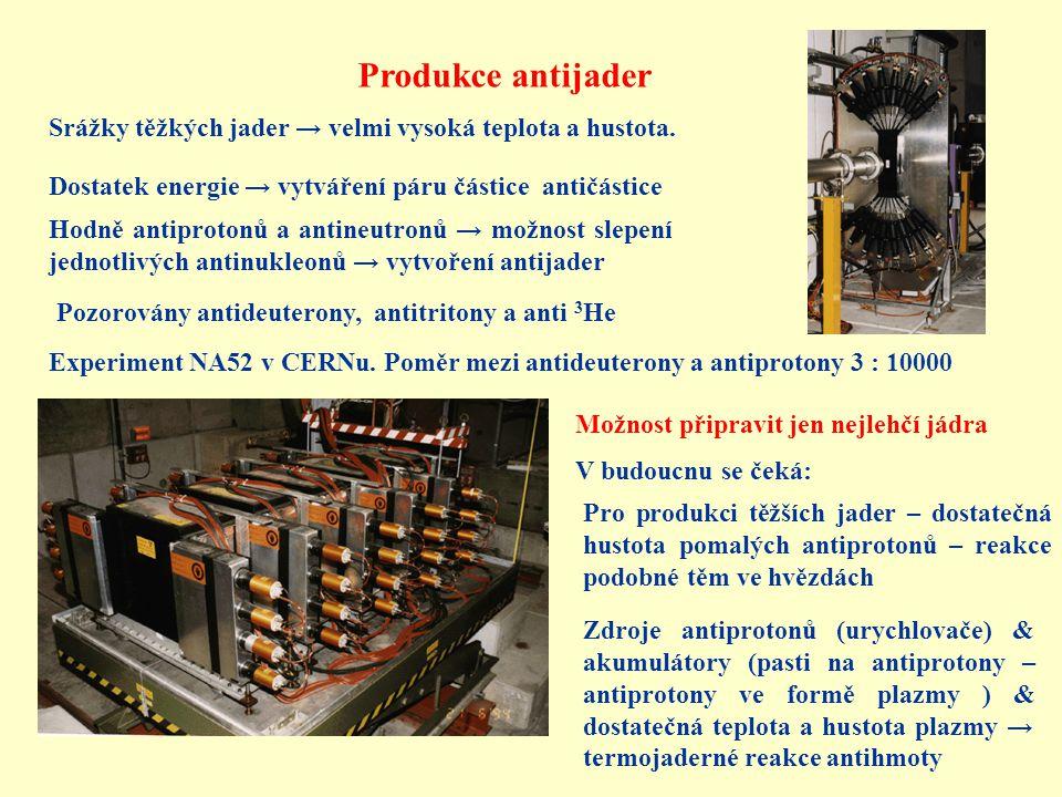 Produkce antijader Srážky těžkých jader → velmi vysoká teplota a hustota. Dostatek energie → vytváření páru částice antičástice Hodně antiprotonů a an