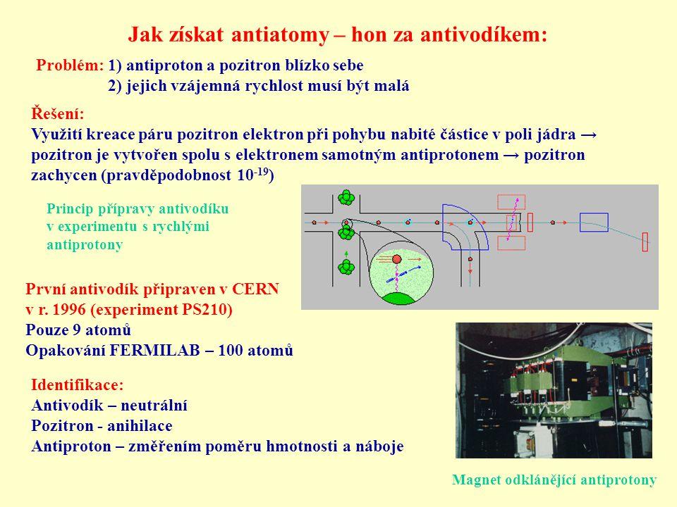 Jak získat antiatomy – hon za antivodíkem: Problém: 1) antiproton a pozitron blízko sebe 2) jejich vzájemná rychlost musí být malá Řešení: Využití kreace páru pozitron elektron při pohybu nabité částice v poli jádra → pozitron je vytvořen spolu s elektronem samotným antiprotonem → pozitron zachycen (pravděpodobnost 10 -19 ) Princip přípravy antivodíku v experimentu s rychlými antiprotony První antivodík připraven v CERN v r.