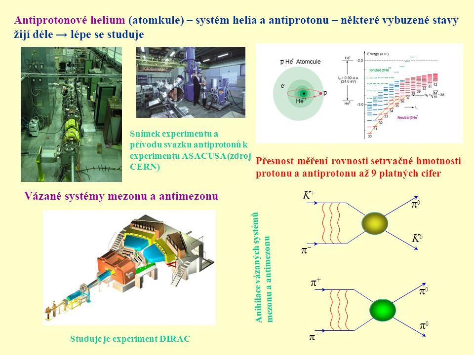 K+K+ ππ K0K0 π0π0 π+π+ ππ π0π0 π0π0 Snímek experimentu a přívodu svazku antiprotonů k experimentu ASACUSA (zdroj CERN) Antiprotonové helium (atomk