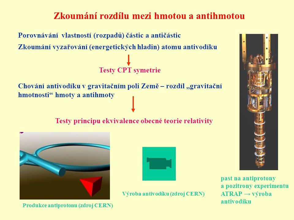 """Zkoumání rozdílu mezi hmotou a antihmotou Zkoumání vyzařování (energetických hladin) atomu antivodíku Chování antivodíku v gravitačním poli Země – rozdíl """"gravitační hmotnosti hmoty a antihmoty Testy CPT symetrie Testy principu ekvivalence obecné teorie relativity past na antiprotony a pozitrony experimentu ATRAP → výroba antivodíku Porovnávání vlastností (rozpadů) částic a antičástic Produkce antiprotonu (zdroj CERN) Výroba antivodíku (zdroj CERN)"""
