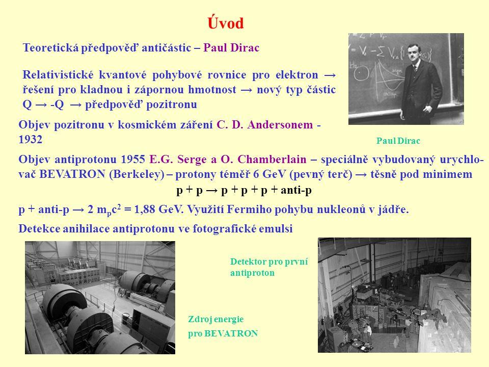 Teoretická předpověď antičástic – Paul Dirac Relativistické kvantové pohybové rovnice pro elektron → řešení pro kladnou i zápornou hmotnost → nový typ částic Q → -Q → předpověď pozitronu Objev pozitronu v kosmickém záření C.
