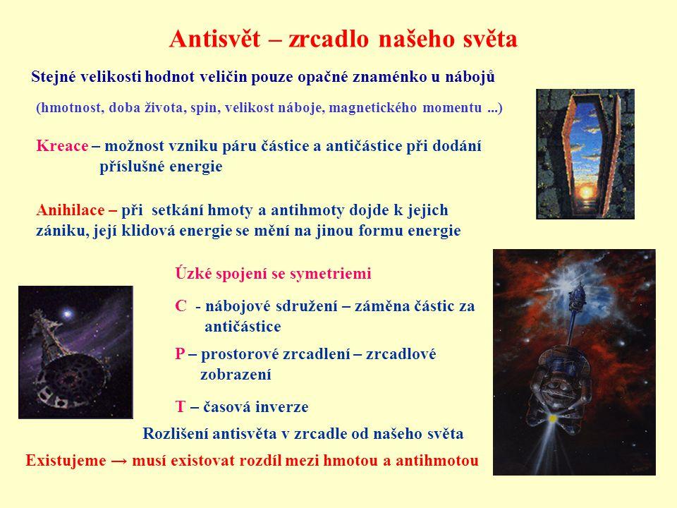 Antisvět – zrcadlo našeho světa Anihilace – při setkání hmoty a antihmoty dojde k jejich zániku, její klidová energie se mění na jinou formu energie S