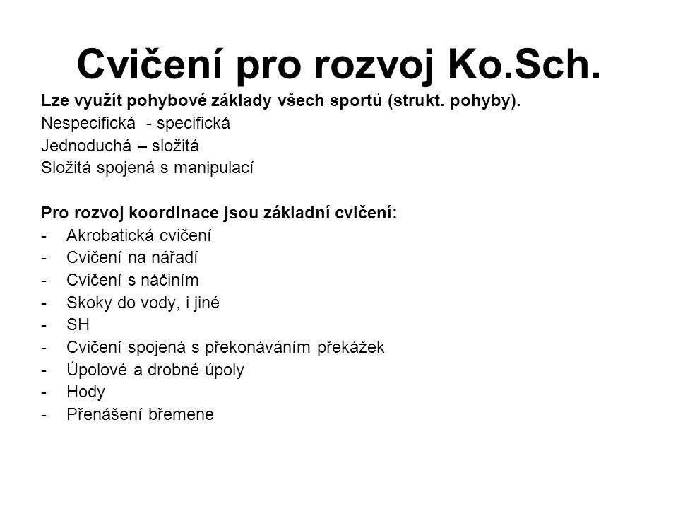 Cvičení pro rozvoj Ko.Sch. Lze využít pohybové základy všech sportů (strukt. pohyby). Nespecifická - specifická Jednoduchá – složitá Složitá spojená s