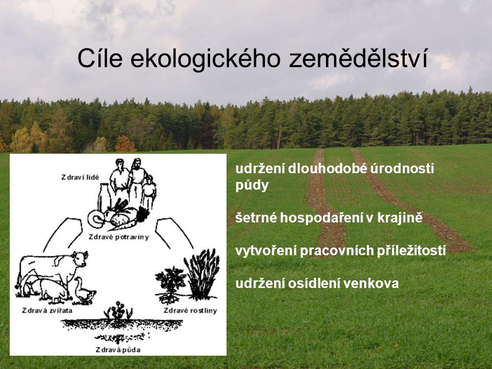 Cíle ekologického zemědělství udržení dlouhodobé úrodnosti půdy šetrné hospodaření v krajině vytvoření pracovních příležitostí udržení osídlení venkov