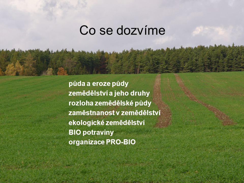 Co se dozvíme půda a eroze půdy zemědělství a jeho druhy rozloha zemědělské půdy zaměstnanost v zemědělství ekologické zemědělství BIO potraviny organ