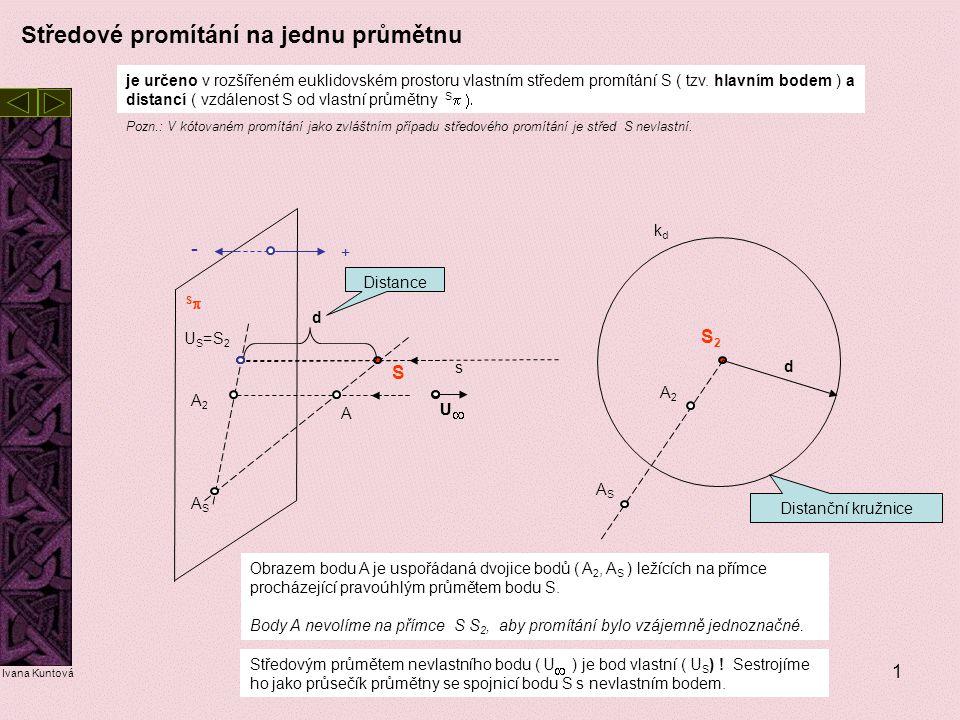 1 je určeno v rozšířeném euklidovském prostoru vlastním středem promítání S ( tzv. hlavním bodem ) a distancí ( vzdálenost S od vlastní průmětny  S 