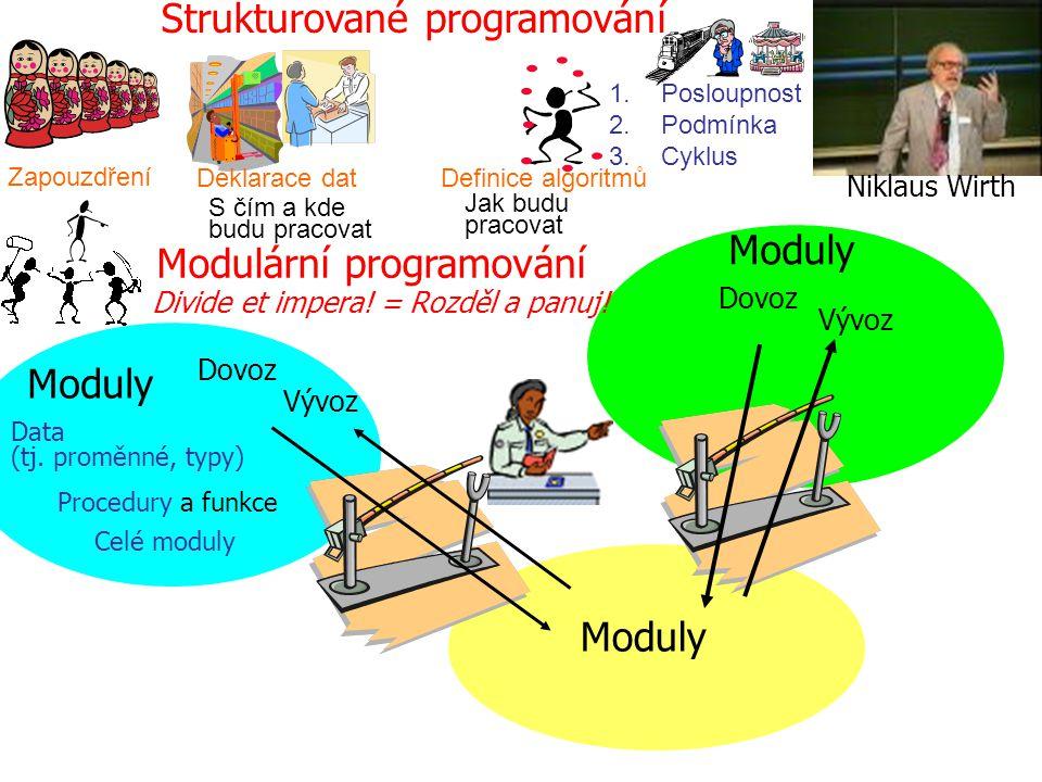 Strukturované programování Modulární programování Niklaus Wirth Dovoz Vývoz Moduly Data (tj.