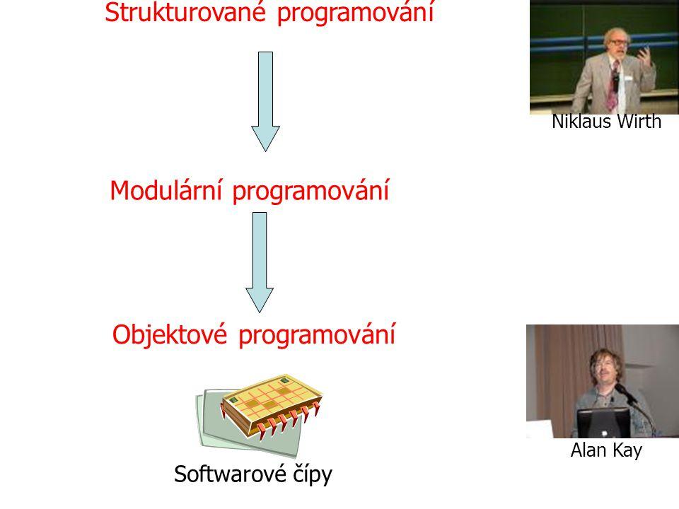 Strukturované programování Modulární programování Objektové programování Niklaus Wirth Alan Kay Softwarové čípy