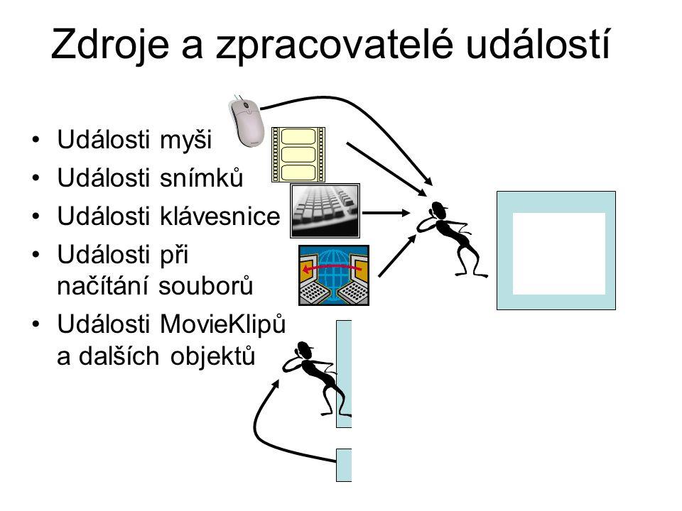 Zdroje a zpracovatelé událostí Události myši Události snímků Události klávesnice Události při načítání souborů Události MovieKlipů a dalších objektů