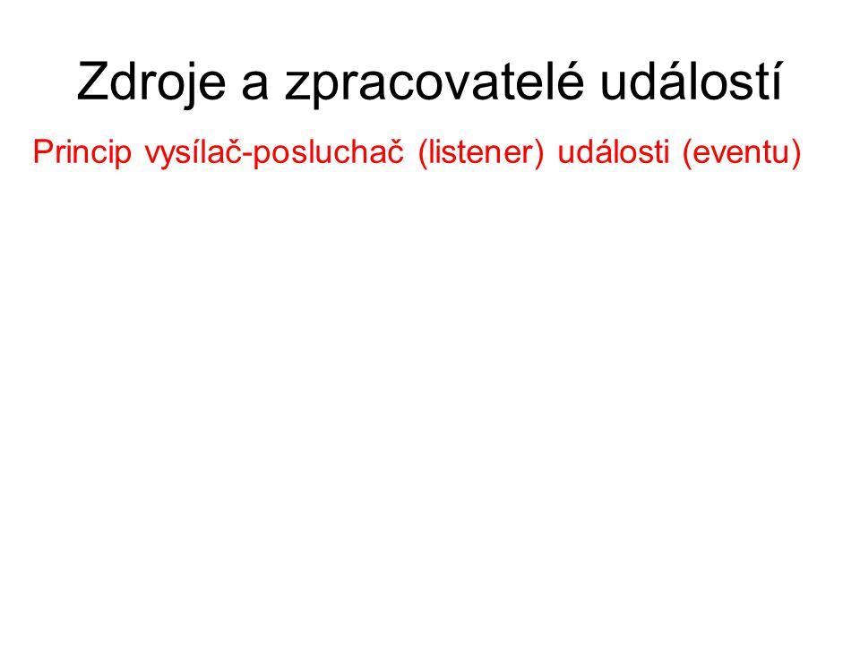 Princip vysílač-posluchač (listener) události (eventu) Zdroje a zpracovatelé událostí