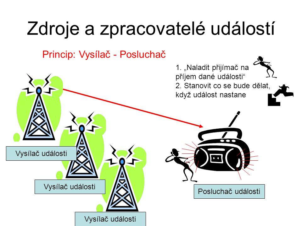 Princip: Vysílač - Posluchač Posluchač události Vysílač události 1.