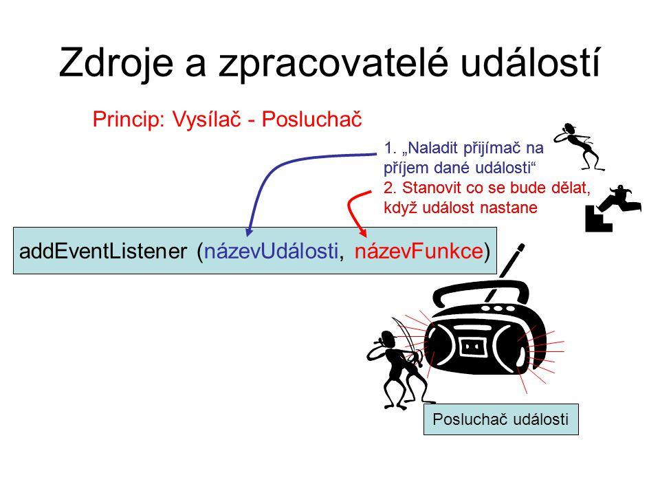 Zdroje a zpracovatelé událostí Princip: Vysílač - Posluchač Posluchač události 1.