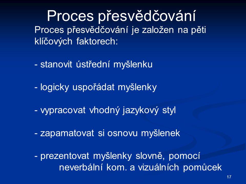 17 Proces přesvědčování Proces přesvědčování je založen na pěti klíčových faktorech: - stanovit ústřední myšlenku - logicky uspořádat myšlenky - vypracovat vhodný jazykový styl - zapamatovat si osnovu myšlenek - prezentovat myšlenky slovně, pomocí neverbální kom.