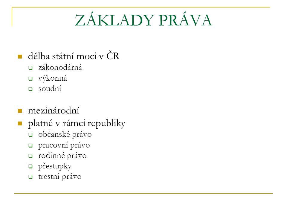 ZÁKLADY PRÁVA dělba státní moci v ČR  zákonodárná  výkonná  soudní mezinárodní platné v rámci republiky  občanské právo  pracovní právo  rodinné