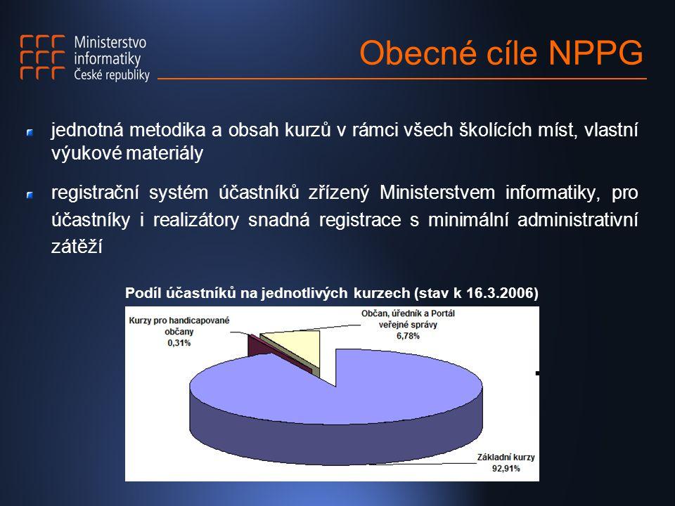 Obecné cíle NPPG jednotná metodika a obsah kurzů v rámci všech školících míst, vlastní výukové materiály registrační systém účastníků zřízený Ministerstvem informatiky, pro účastníky i realizátory snadná registrace s minimální administrativní zátěží Podíl účastníků na jednotlivých kurzech (stav k 16.3.2006)