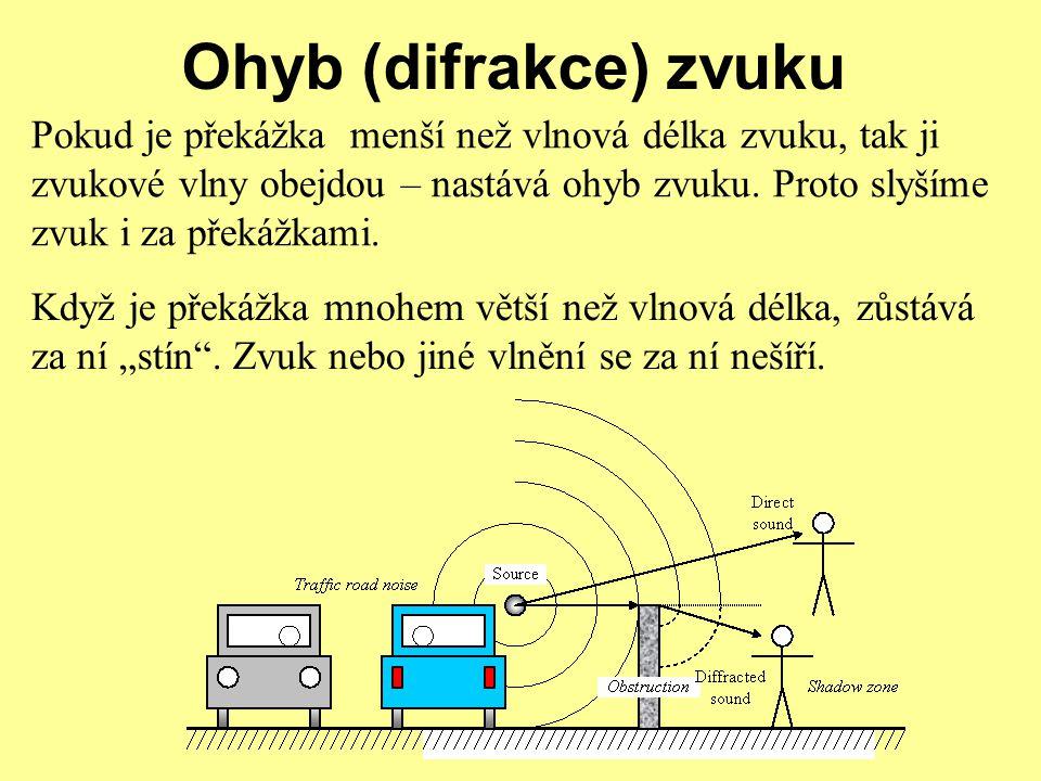 Ohyb (difrakce) zvuku Pokud je překážka menší než vlnová délka zvuku, tak ji zvukové vlny obejdou – nastává ohyb zvuku. Proto slyšíme zvuk i za překáž