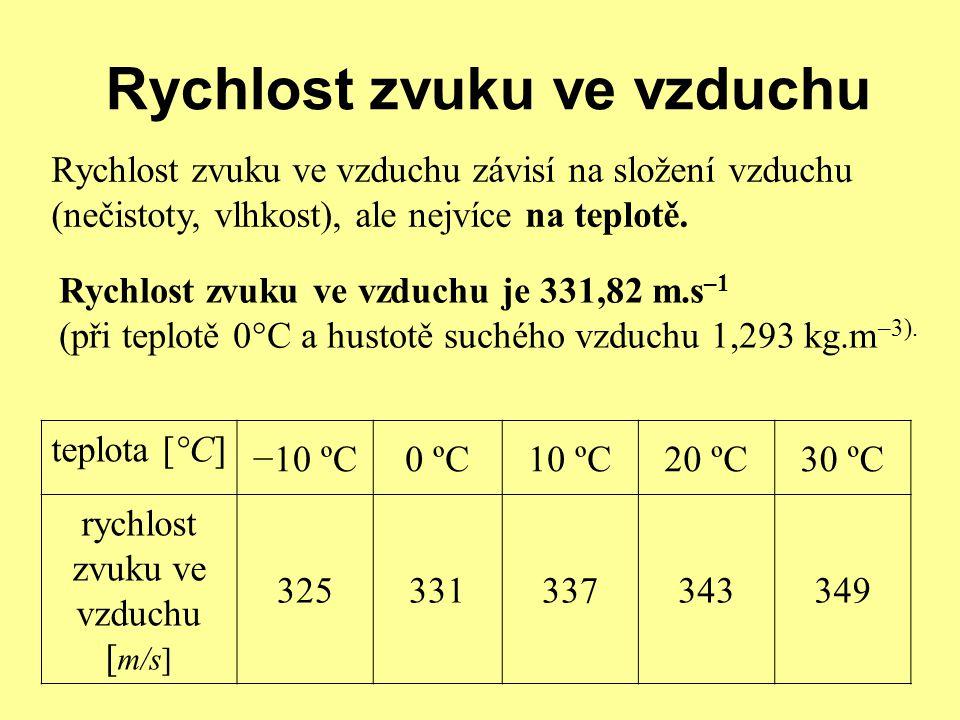 Rychlost zvuku ve vzduchu Rychlost zvuku ve vzduchu závisí na složení vzduchu (nečistoty, vlhkost), ale nejvíce na teplotě. teplota [°C] −10 ºC0 ºC10