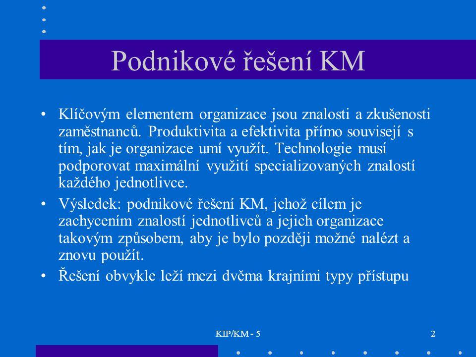KIP/KM - 53 Nestrukturovaný přístup Jednotlivci interagují bez omezení (telefon, osobní schůzky, SMS, e-mail), sestavují se ad-hoc týmy pro řešení problému, které se po jeho vyřešení rozpouštějí.