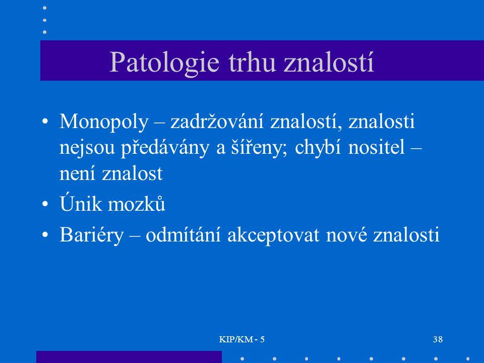 KIP/KM - 538 Patologie trhu znalostí Monopoly – zadržování znalostí, znalosti nejsou předávány a šířeny; chybí nositel – není znalost Únik mozků Bariéry – odmítání akceptovat nové znalosti