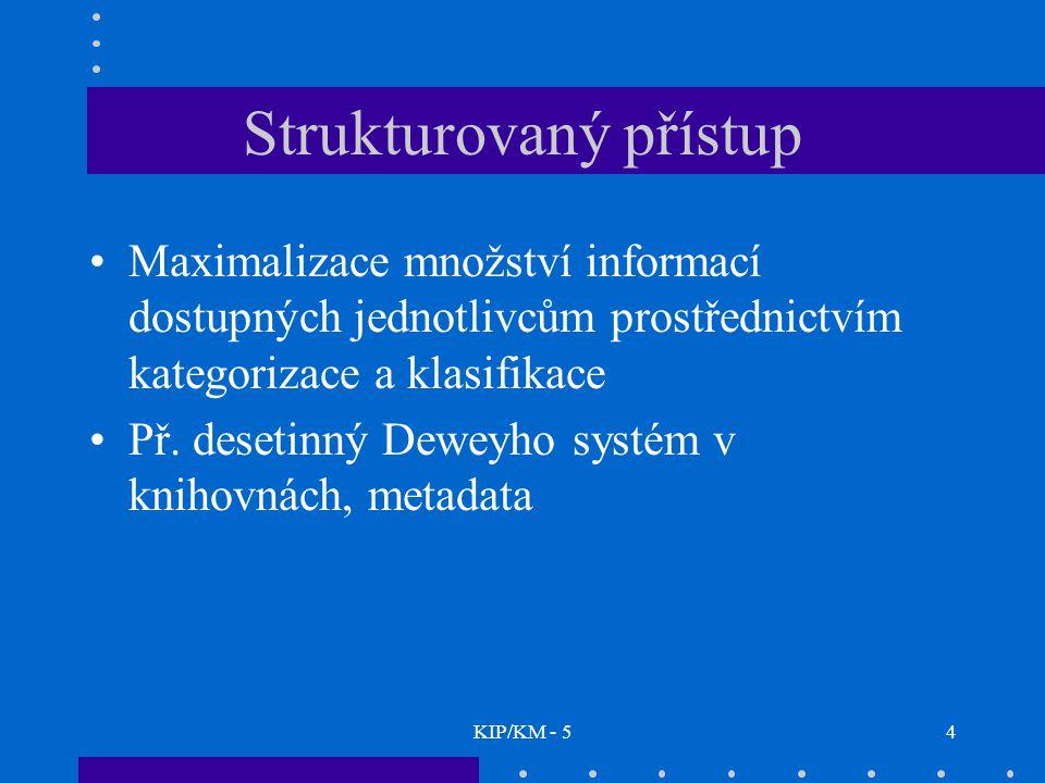 KIP/KM - 55 Strukturovaný přístup – výhody a nevýhody Výhoda: znalosti lze snadno znovu najít; pokud se vyskytne problém, je možné použít postupů vhodných pro nalezení relevantních znalostí.