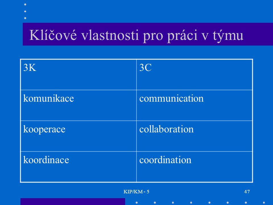 KIP/KM - 547 Klíčové vlastnosti pro práci v týmu 3K3C komunikacecommunication kooperacecollaboration koordinacecoordination