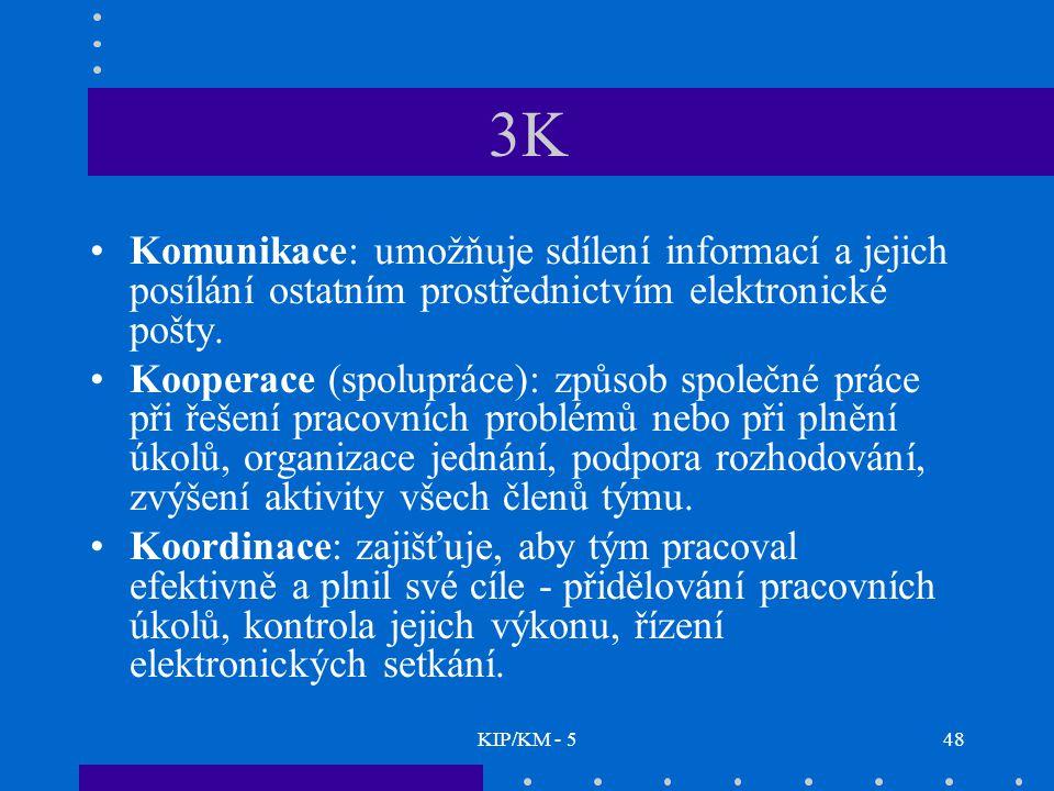 KIP/KM - 548 3K Komunikace: umožňuje sdílení informací a jejich posílání ostatním prostřednictvím elektronické pošty.