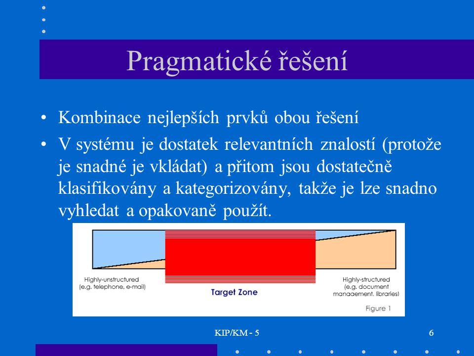 KIP/KM - 577 J_KM_ 0402111 Plánování s použitím Lotus Notes