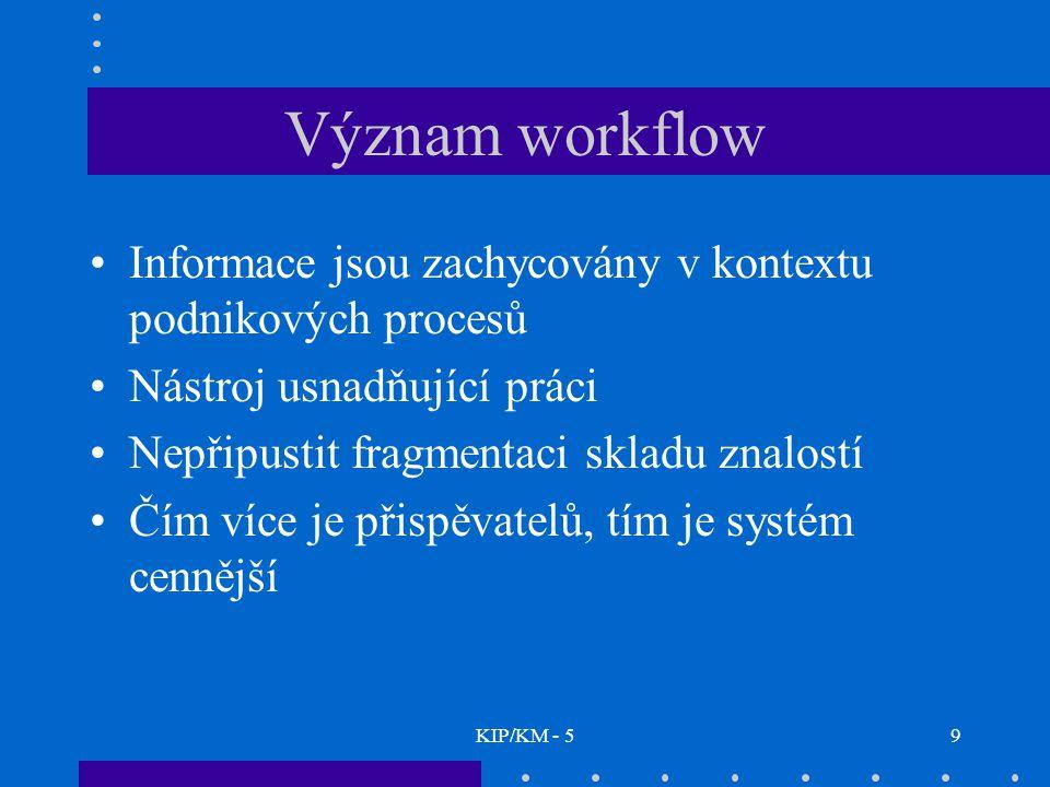 KIP/KM - 570 Vztah znalostí k organizačnímu učení a konkurenceschopnosti