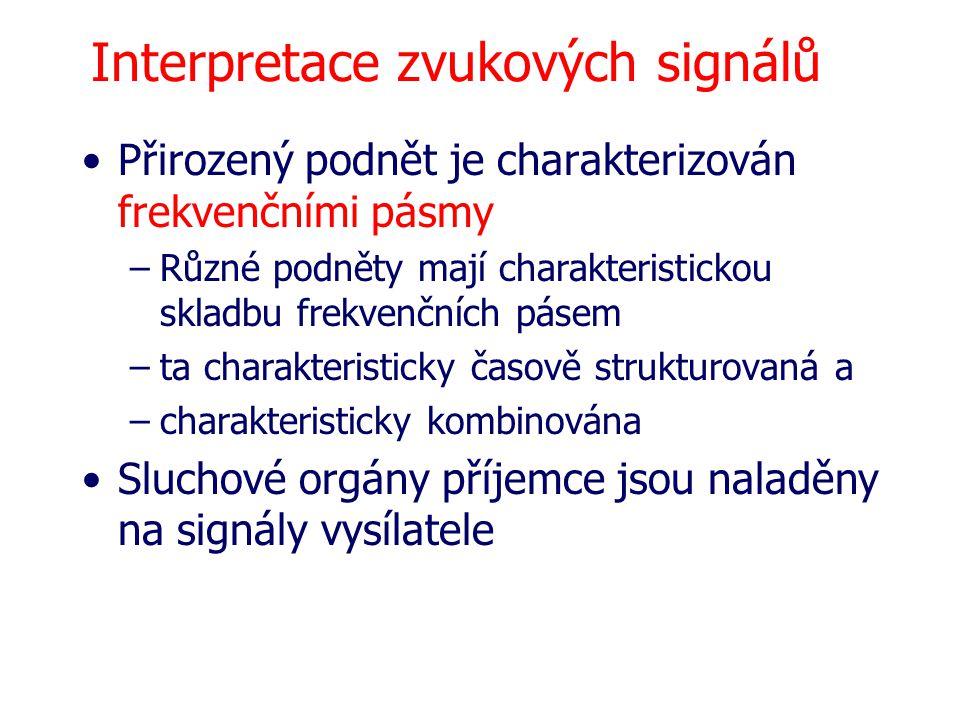 Interpretace zvukových signálů Přirozený podnět je charakterizován frekvenčními pásmy –Různé podněty mají charakteristickou skladbu frekvenčních pásem