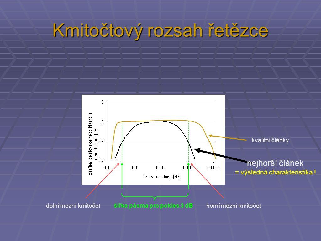 Kmitočtový rozsah řetězce šířka pásma pro pokles 3 dBdolní mezní kmitočethorní mezní kmitočet nejhorší článek = výsledná charakteristika ! kvalitní čl