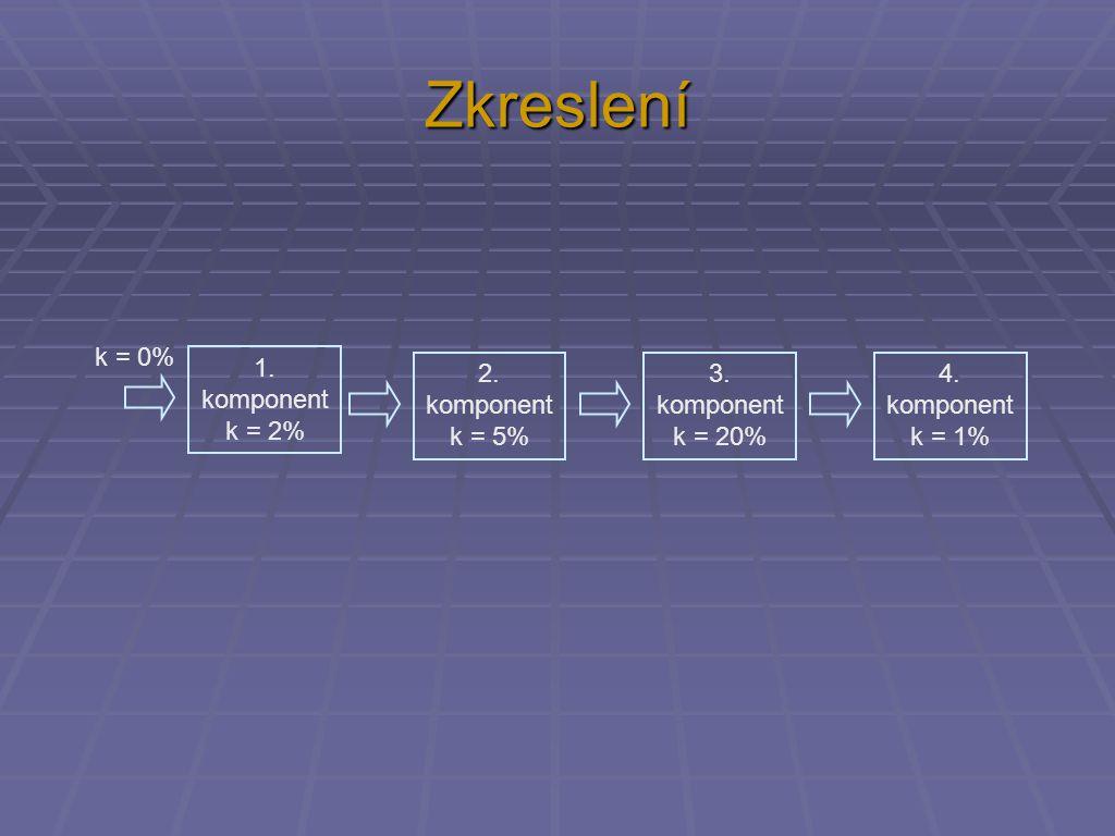 Zkreslení 1. komponent k = 2% 2. komponent k = 5% 3. komponent k = 20% 4. komponent k = 1% k = 0%