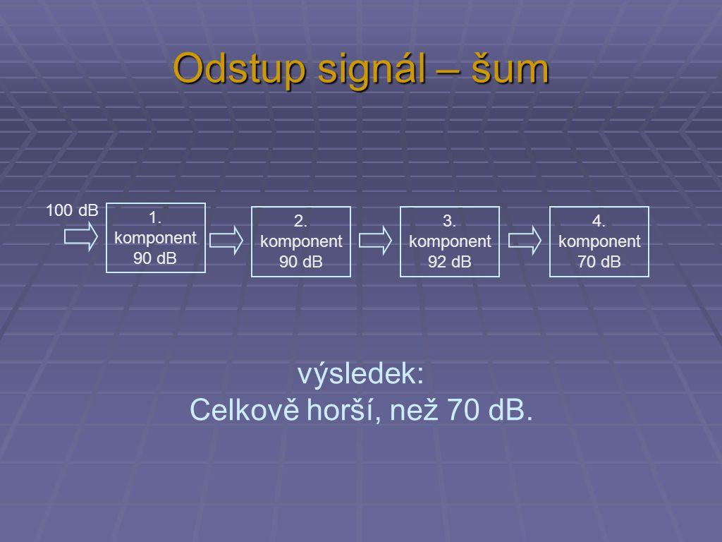 Odstup signál – šum 1. komponent 90 dB 2. komponent 90 dB 3. komponent 92 dB 4. komponent 70 dB 100 dB výsledek: Celkově horší, než 70 dB.